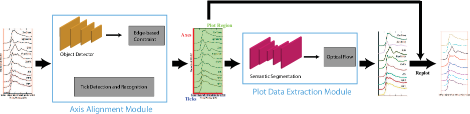 Figure 1 for Plot2Spectra: an Automatic Spectra Extraction Tool