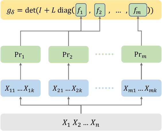 Figure 2 for Probabilistic Generating Circuits