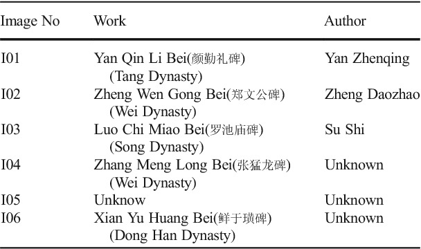 A Chinese character structure preserved denoising method for