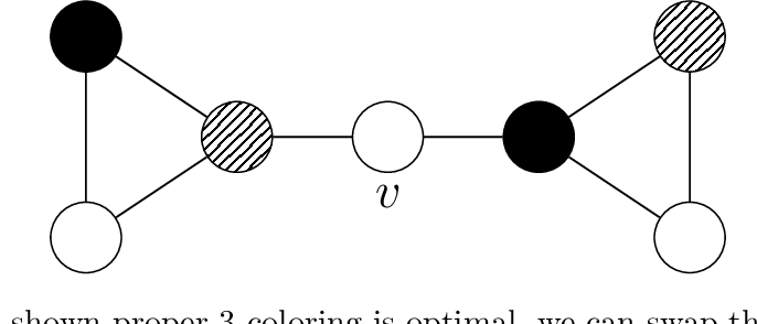 Figure 3 for Learning fine-grained search space pruning and heuristics for combinatorial optimization