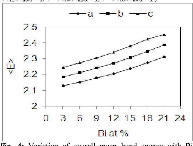 Physical topology and bonds arrangement in Ge-SeBi
