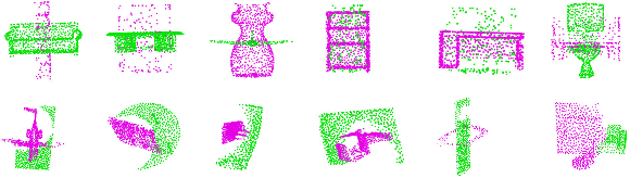 Figure 1 for PointCutMix: Regularization Strategy for Point Cloud Classification