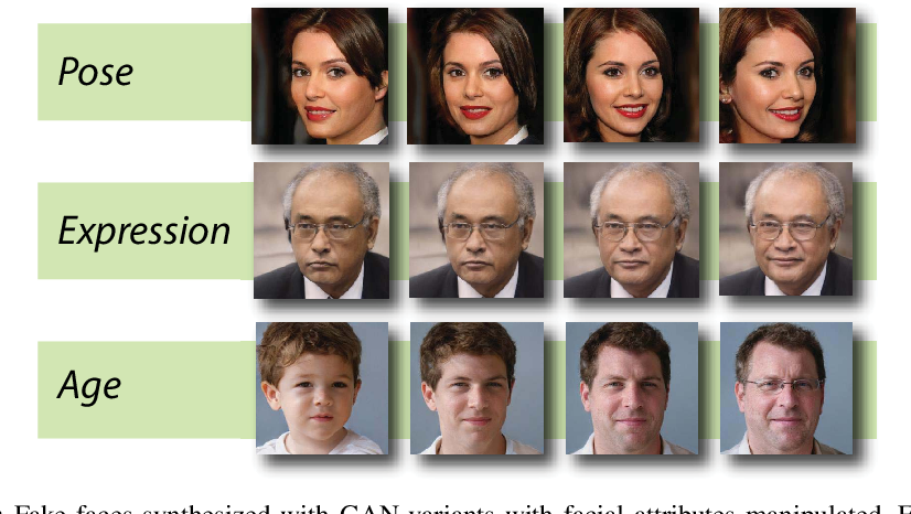 Figure 1 for FakeSpotter: A Simple Baseline for Spotting AI-Synthesized Fake Faces