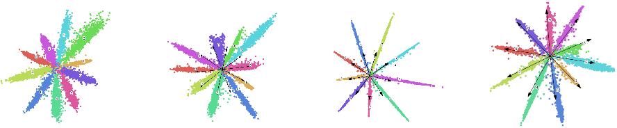 Figure 3 for Imbalance Robust Softmax for Deep Embeeding Learning