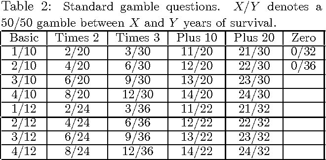 Figure 3 for Similarity Measures on Preference Structures, Part II: Utility Functions