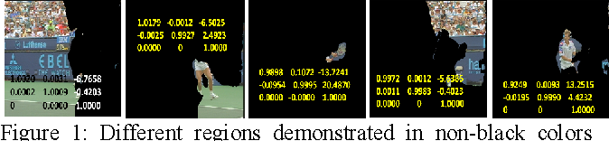 Figure 1 for Improving Streaming Video Segmentation with Early and Mid-Level Visual Processing
