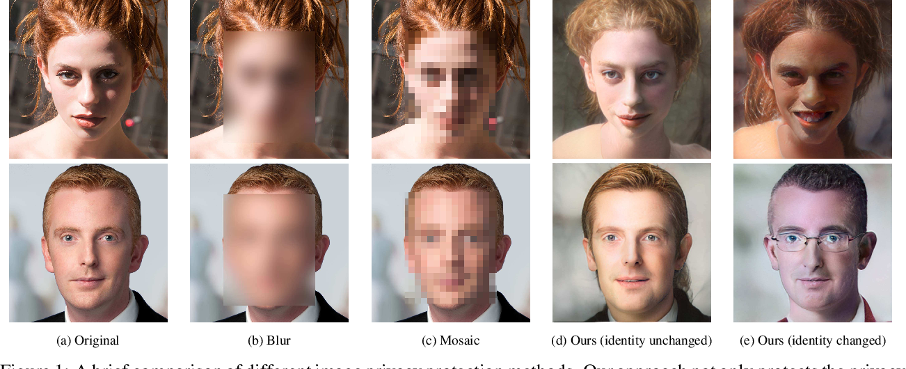 Figure 1 for DP-Image: Differential Privacy for Image Data in Feature Space