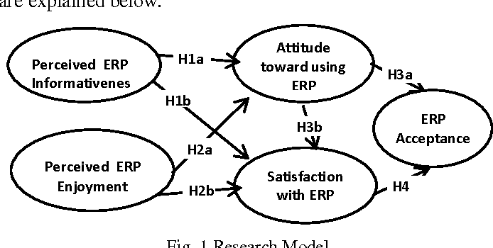 uses and gratifications theory