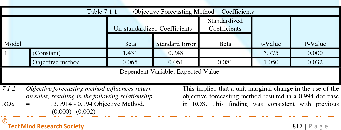 PDF] Forecasting Techniques and Accuracy of Performance