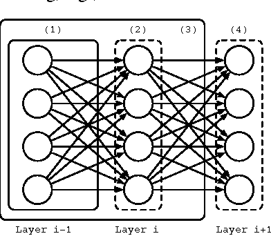 Figure 1 for Learning with Pseudo-Ensembles