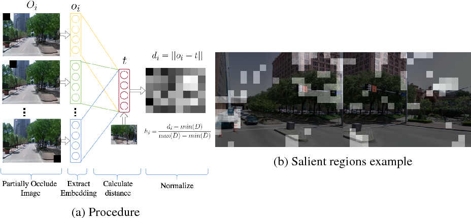 Figure 4 for Where is this? Video geolocation based on neural network features