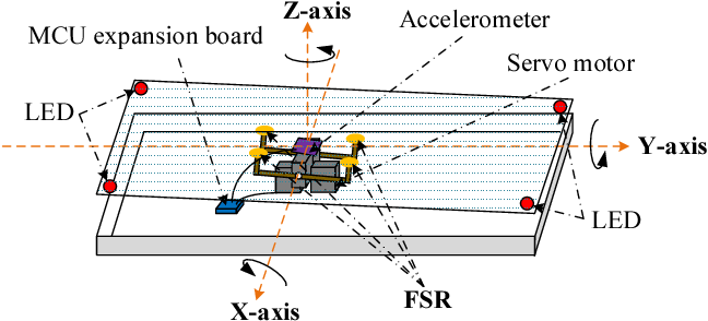 An improved design of an automatic detection balance tray