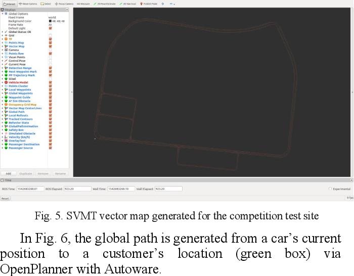 Open-Source Tool of Vector Map for Path Planning in Autoware