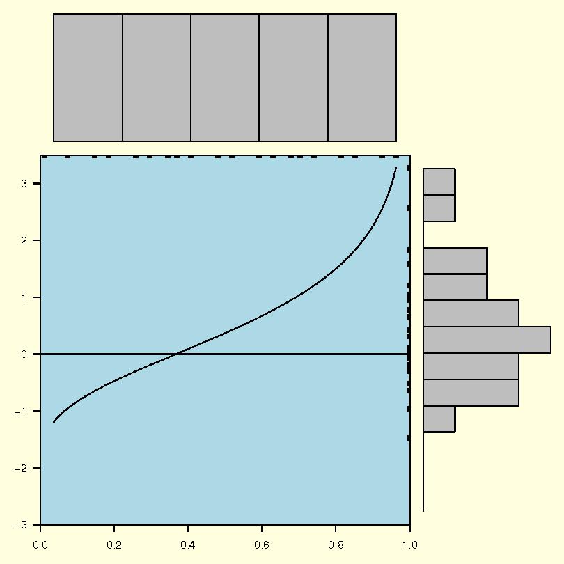 PDF] Estimation of multinomial logit models in R : The mlogit