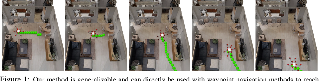Figure 1 for Planning in Learned Latent Action Spaces for Generalizable Legged Locomotion