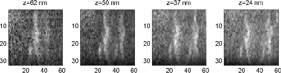 Figure 2 for Semi-blind Sparse Image Reconstruction with Application to MRFM