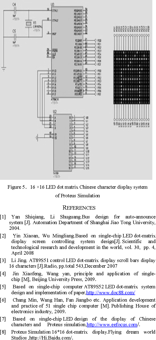 System Design And Simulation Of Led Dot Matrix Screen Displaying Circuit At Proteus Chinese Characters Based On Semantic Scholar