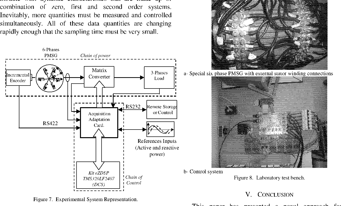 Amazing Three Phase Winding Diagram Pictures - Best Images for ...