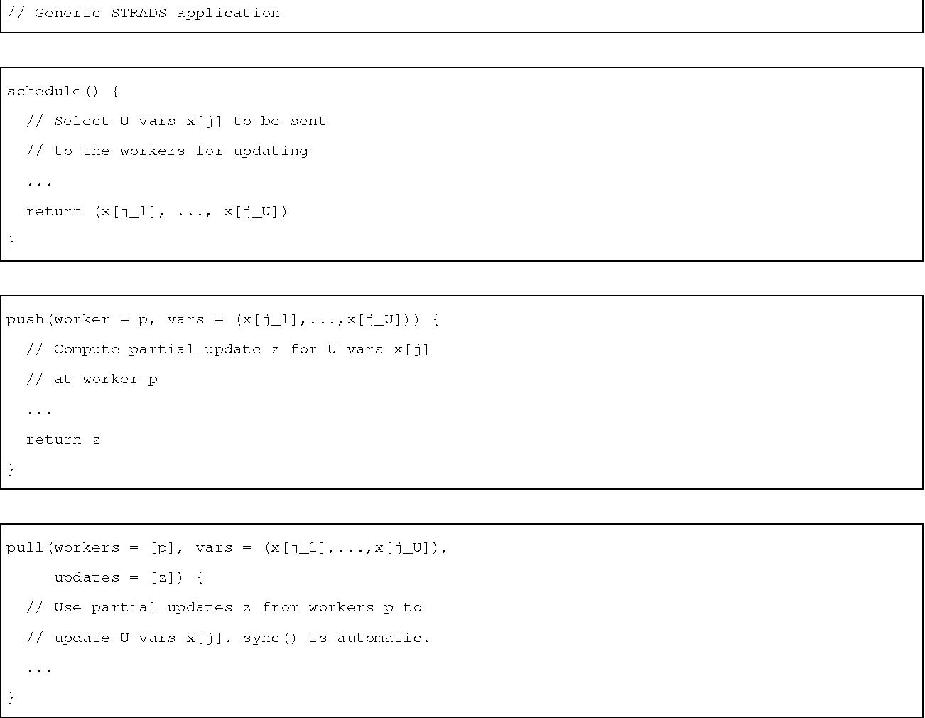 Figure 3 for Primitives for Dynamic Big Model Parallelism