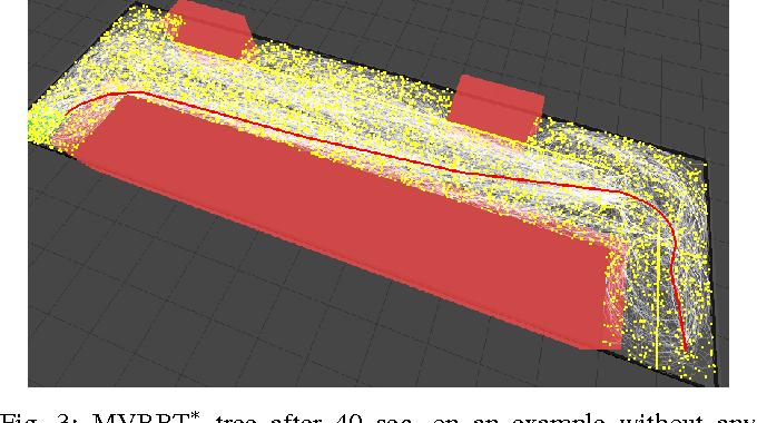 Figure 2 for Incremental Sampling-based Algorithm for Minimum-violation Motion Planning