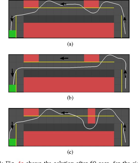 Figure 3 for Incremental Sampling-based Algorithm for Minimum-violation Motion Planning