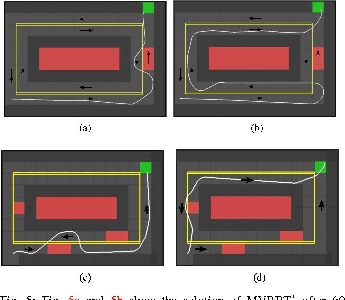 Figure 4 for Incremental Sampling-based Algorithm for Minimum-violation Motion Planning