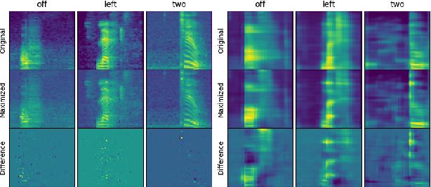 Figure 2 for Towards Debugging Deep Neural Networks by Generating Speech Utterances