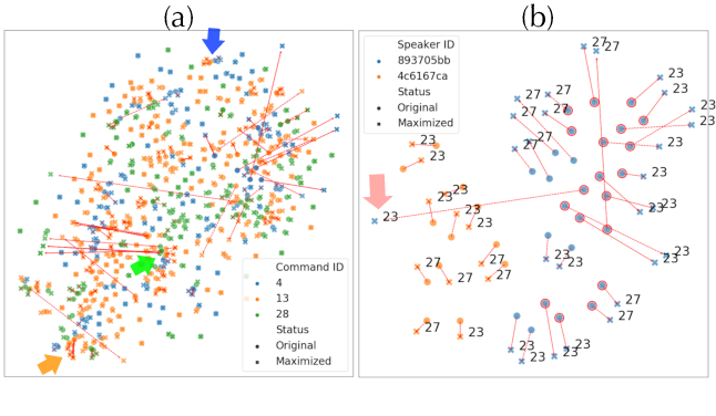 Figure 4 for Towards Debugging Deep Neural Networks by Generating Speech Utterances