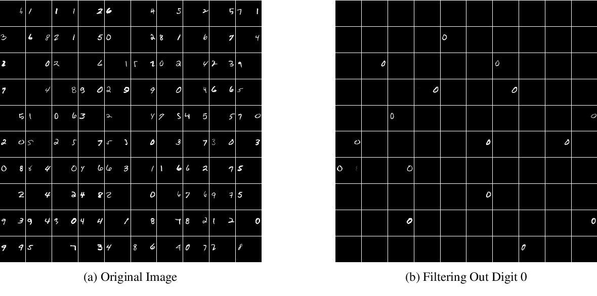 Figure 2 for Softmax Is Not an Artificial Trick: An Information-Theoretic View of Softmax in Neural Networks