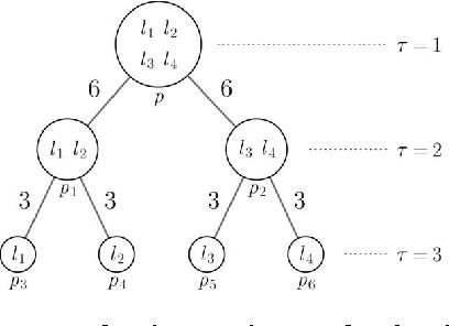 Figure 1 for Parsimonious Labeling