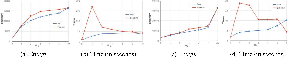 Figure 3 for Parsimonious Labeling