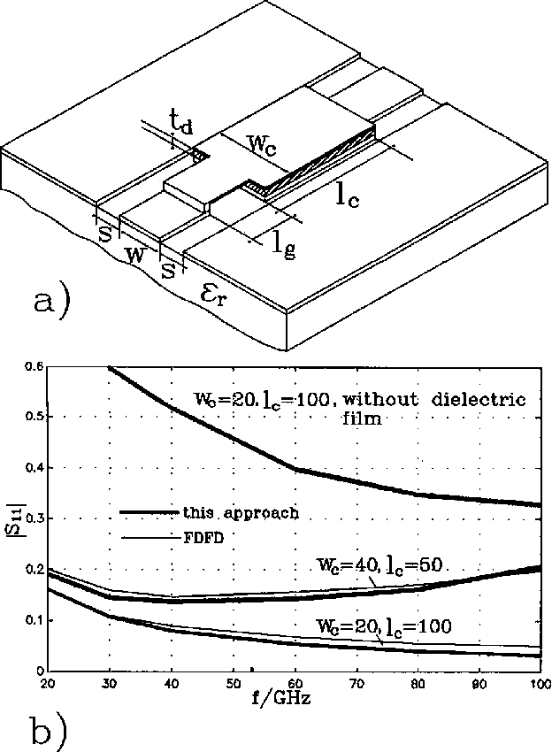 Figure 1. a) Configuration of coplanar MIM capacitances. b) Reflexion factor. All dimensions in ,urn.
