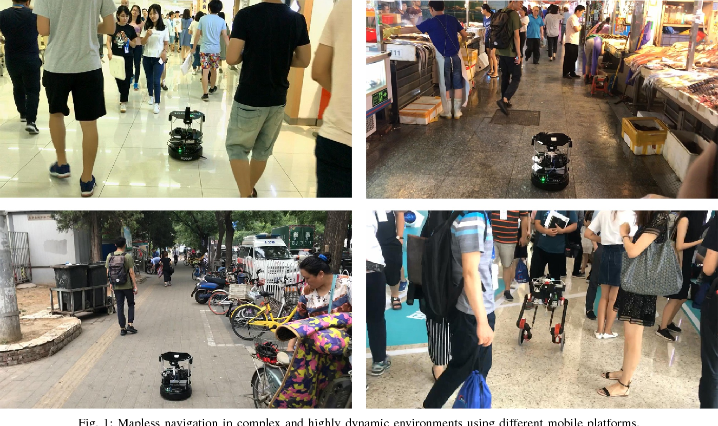 Figure 1 for CrowdMove: Autonomous Mapless Navigation in Crowded Scenarios