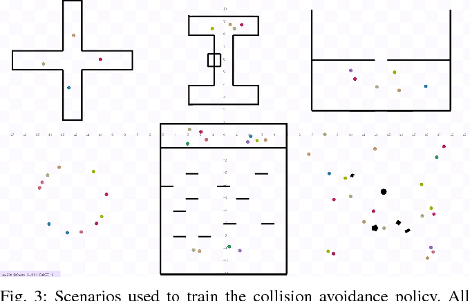 Figure 3 for CrowdMove: Autonomous Mapless Navigation in Crowded Scenarios