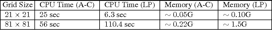 Figure 2 for Temporal Logic Motion Control using Actor-Critic Methods