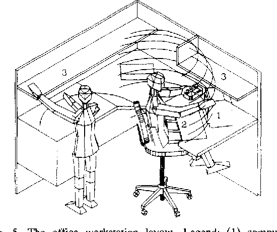 Figure 5 From Human An Autocad Based Three Dimensional