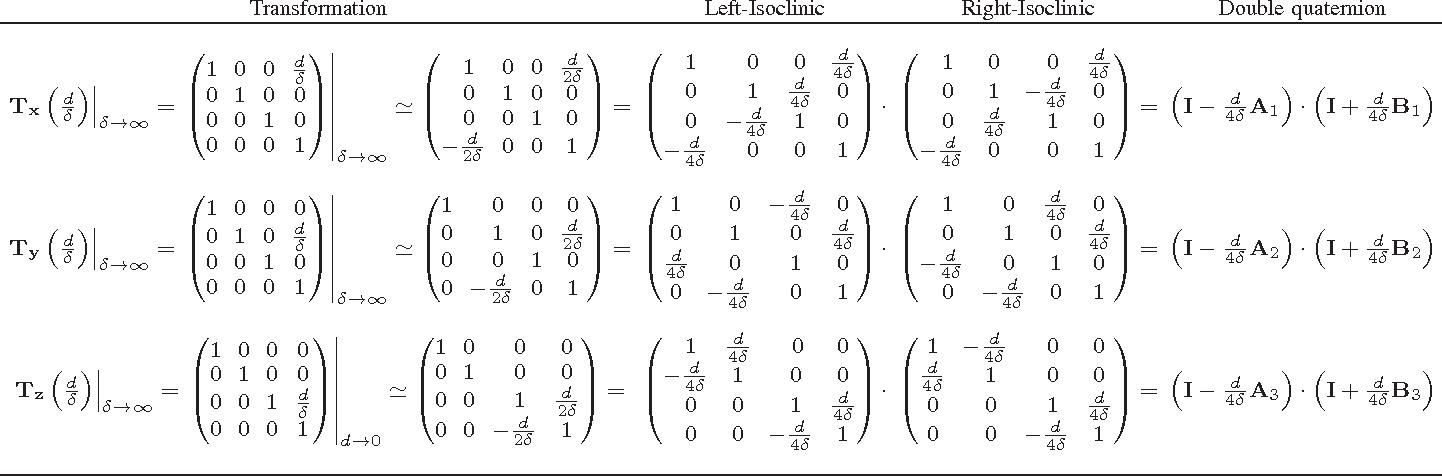Felsebiyat Dergisi – Popular Rotation Matrix To Quaternion