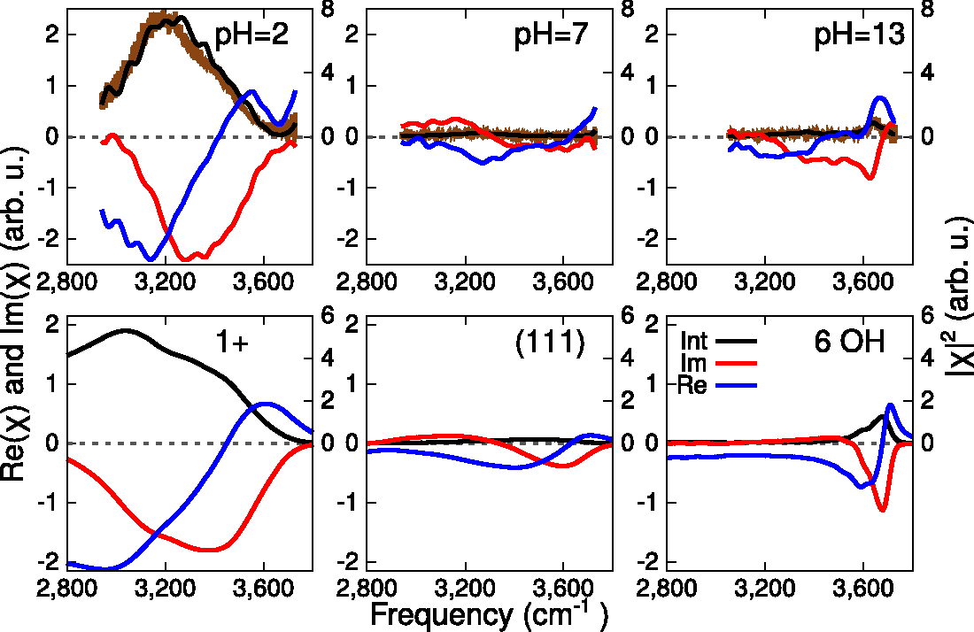 Water Orientation And Hydrogen Bond Structure At The Fluoritewater