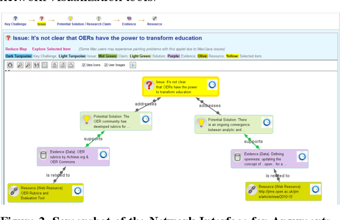 Figure 2. Screenshot of the Network Interface for Arguments Visualization