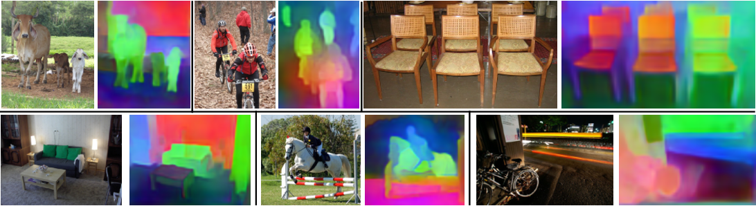 Figure 3 for Self-Supervised Visual Representation Learning from Hierarchical Grouping