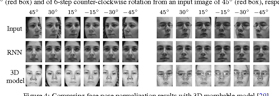 Figure 4 for Weakly-supervised Disentangling with Recurrent Transformations for 3D View Synthesis