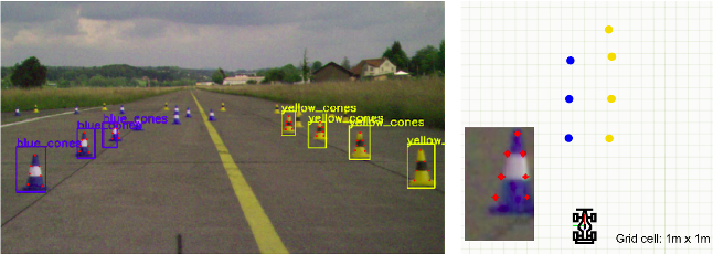 Figure 1 for Real-time 3D Traffic Cone Detection for Autonomous Driving