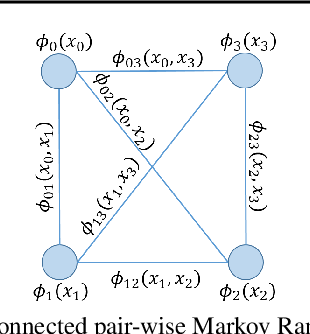 Figure 1 for Graph Neural Networks for Massive MIMO Detection