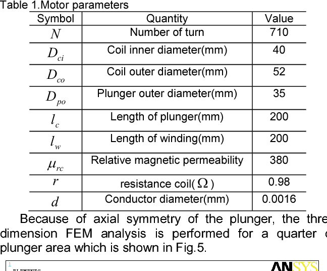 PDF] Calculation of Coil Inductance in Tubular Linear Reluctance