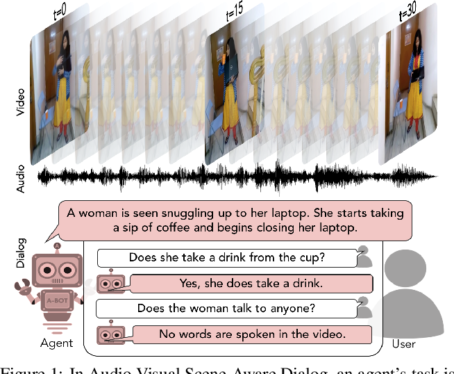 Figure 1 for Audio-Visual Scene-Aware Dialog