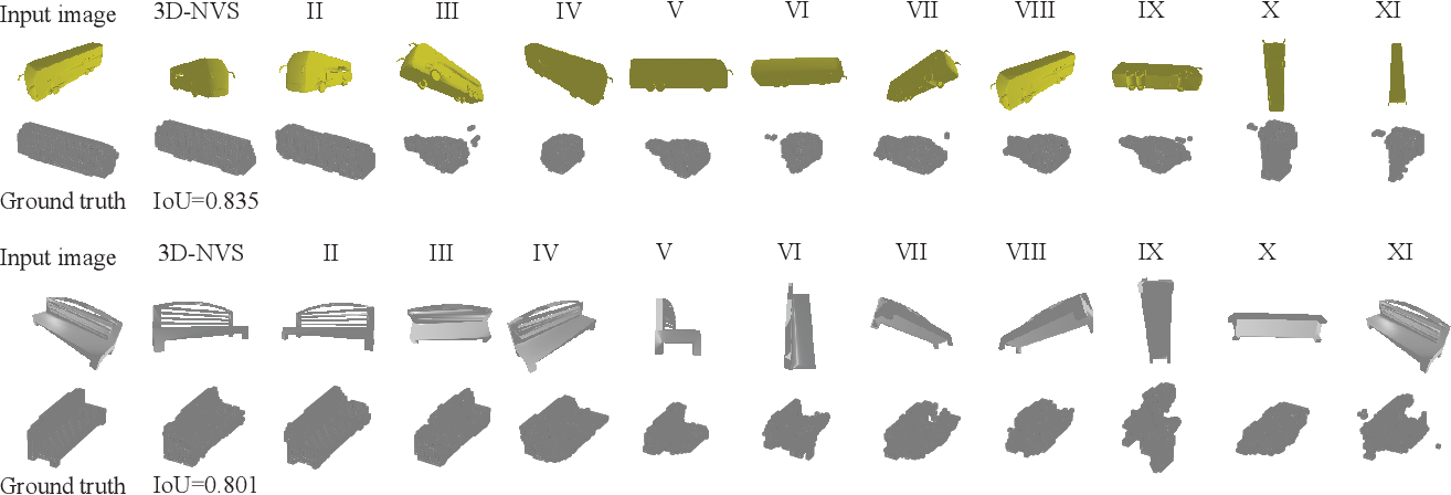 Figure 4 for 3D-NVS: A 3D Supervision Approach for Next View Selection