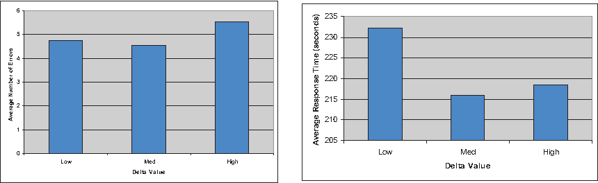 Figure 1 from How Important Is the