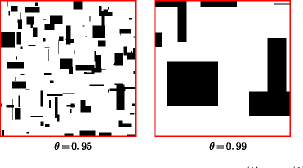 Figure 3 for Stochastic Patching Process