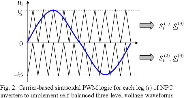 Capacitor Voltage Switching Ripple in Three-Phase Three