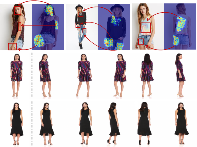 Figure 1 for Deep Spatial Transformation for Pose-Guided Person Image Generation and Animation